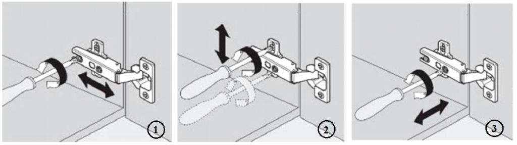 Как регулируются петли у распашных дверей?