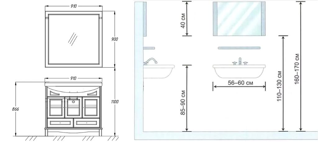 На какую высоту нужно устанавливать зеркало в ванной комнате?