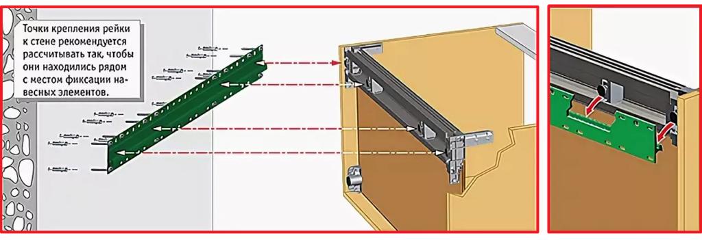 Какой крепёж используется для монтажа подвесных тумб?